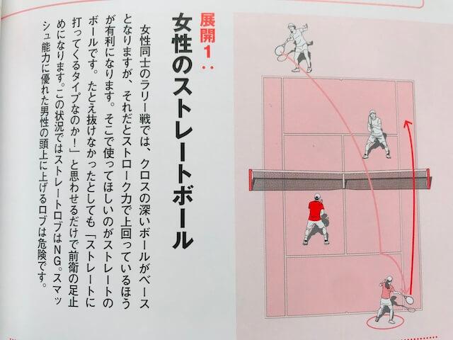 テニス ダブルス 勝つための戦術 P156
