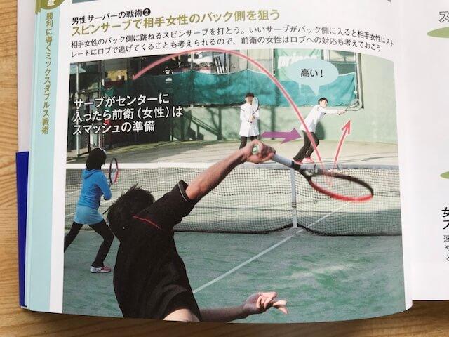 配球とコンビネーションで勝つ テニスダブルス P163
